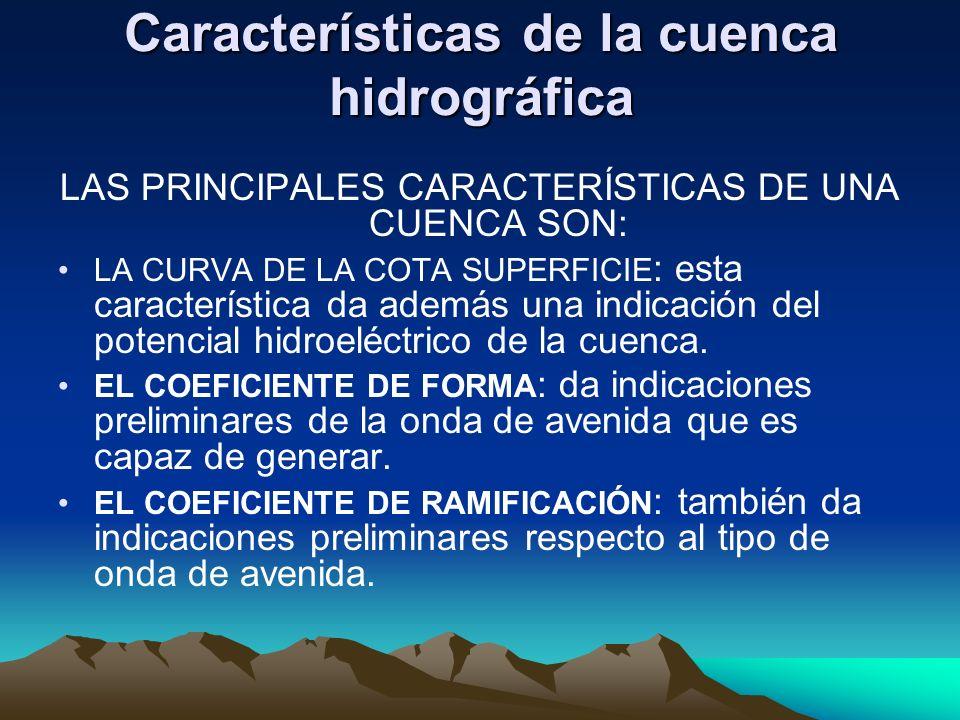 Características de la cuenca hidrográfica