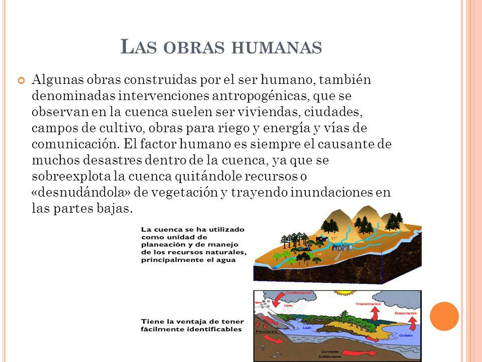 Las obras humanas