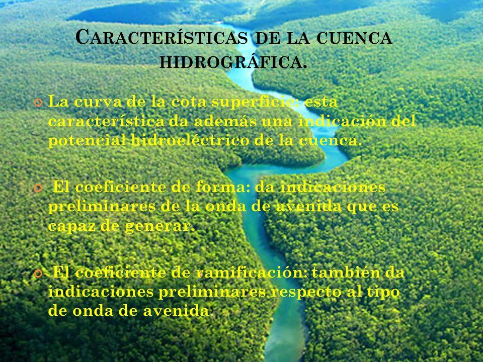Características de la cuenca hidrográfica.