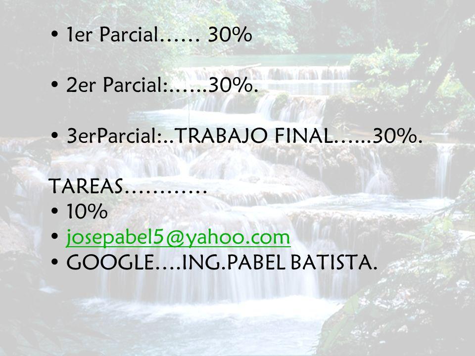 3erParcial:..TRABAJO FINAL…...30%. TAREAS………… 10% josepabel5@yahoo.com