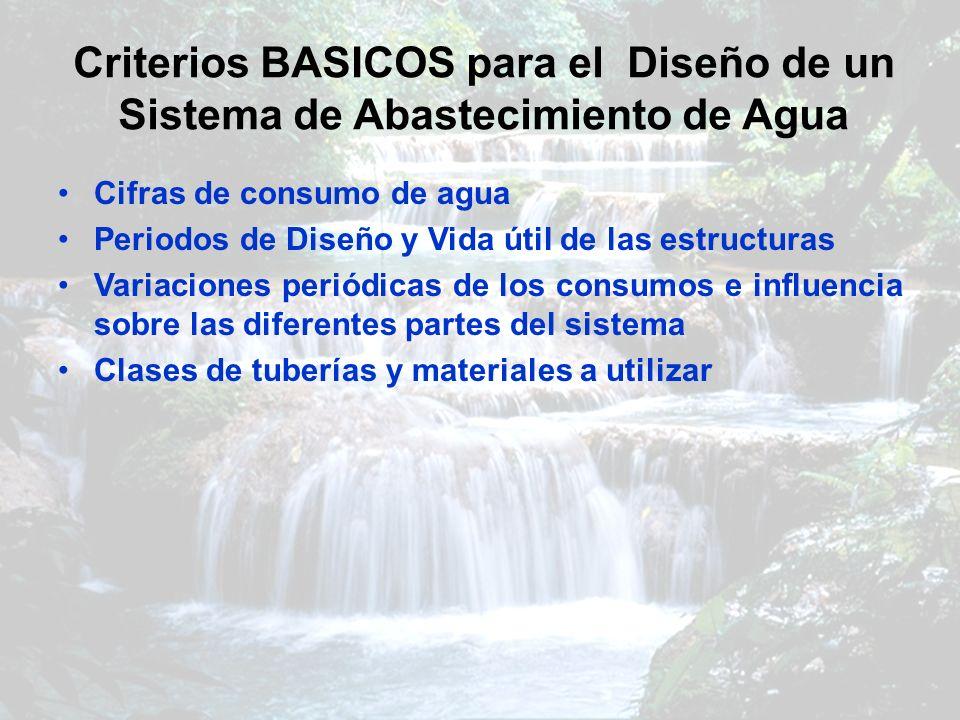 Criterios BASICOS para el Diseño de un Sistema de Abastecimiento de Agua