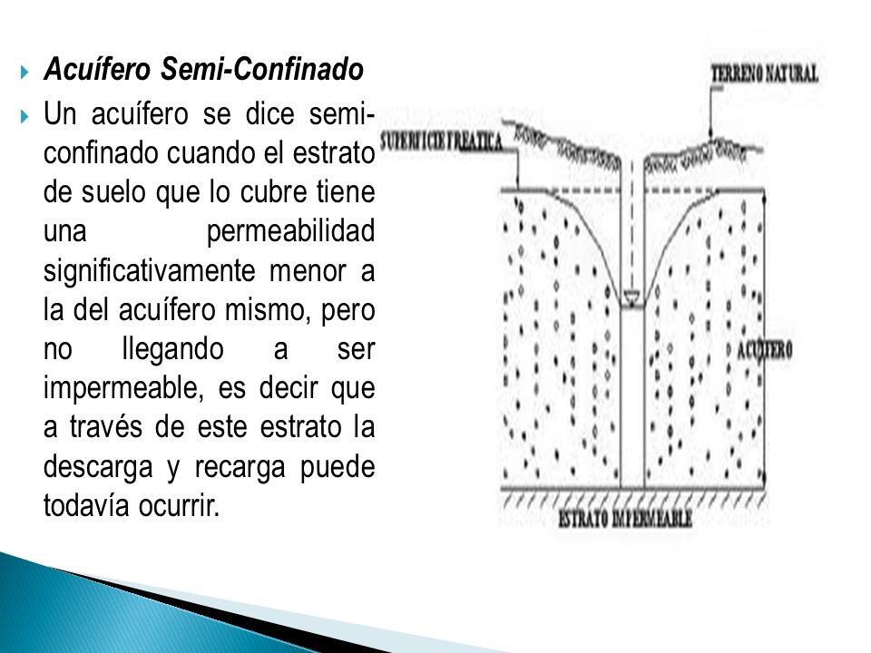 Acuífero Semi-Confinado