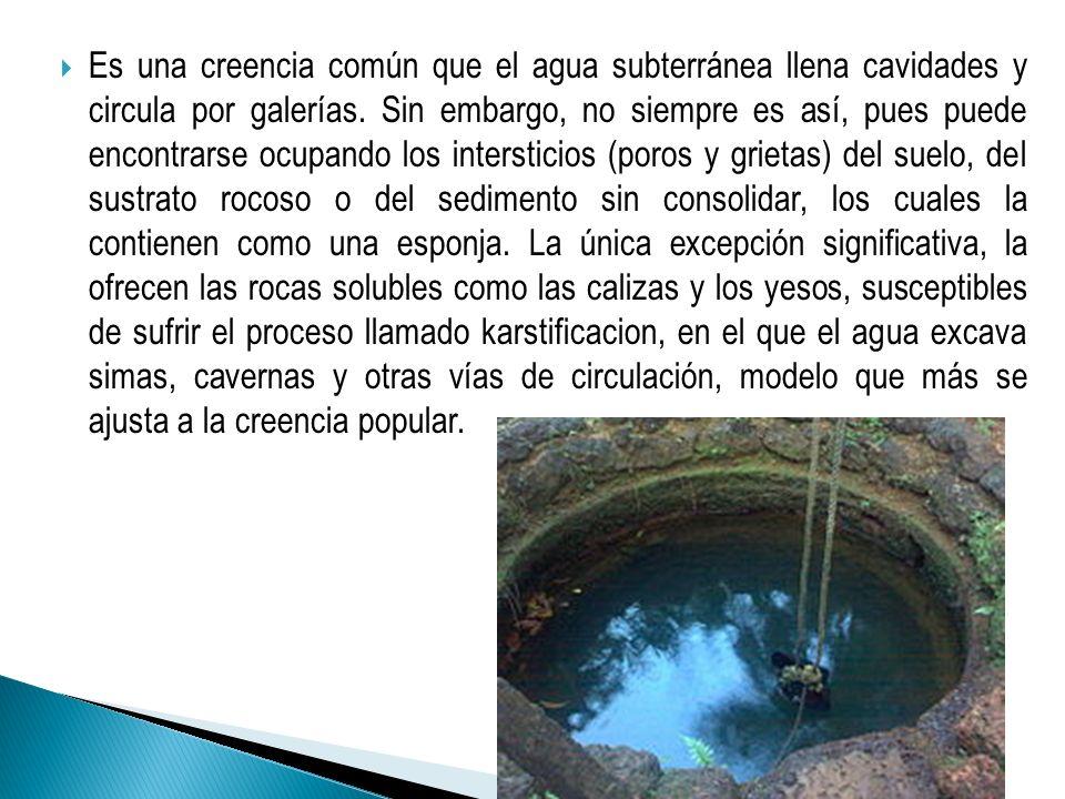 Es una creencia común que el agua subterránea llena cavidades y circula por galerías.