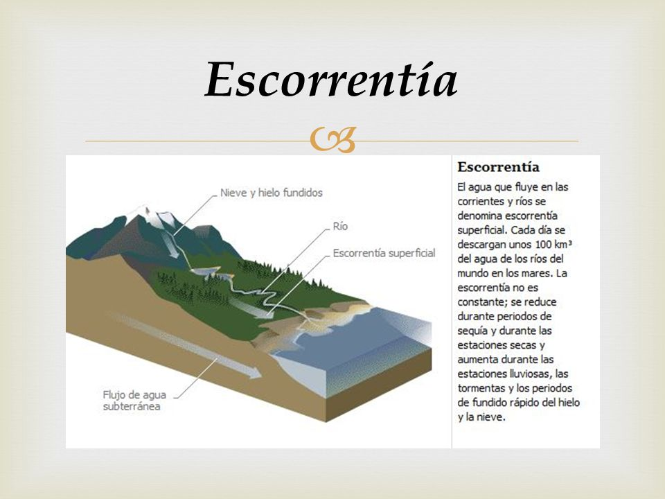 Escorrentía