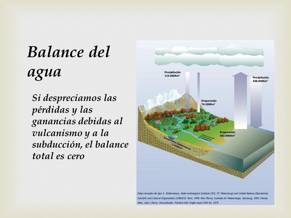 Balance del agua Si despreciamos las pérdidas y las ganancias debidas al vulcanismo y a la subducción, el balance total es cero.