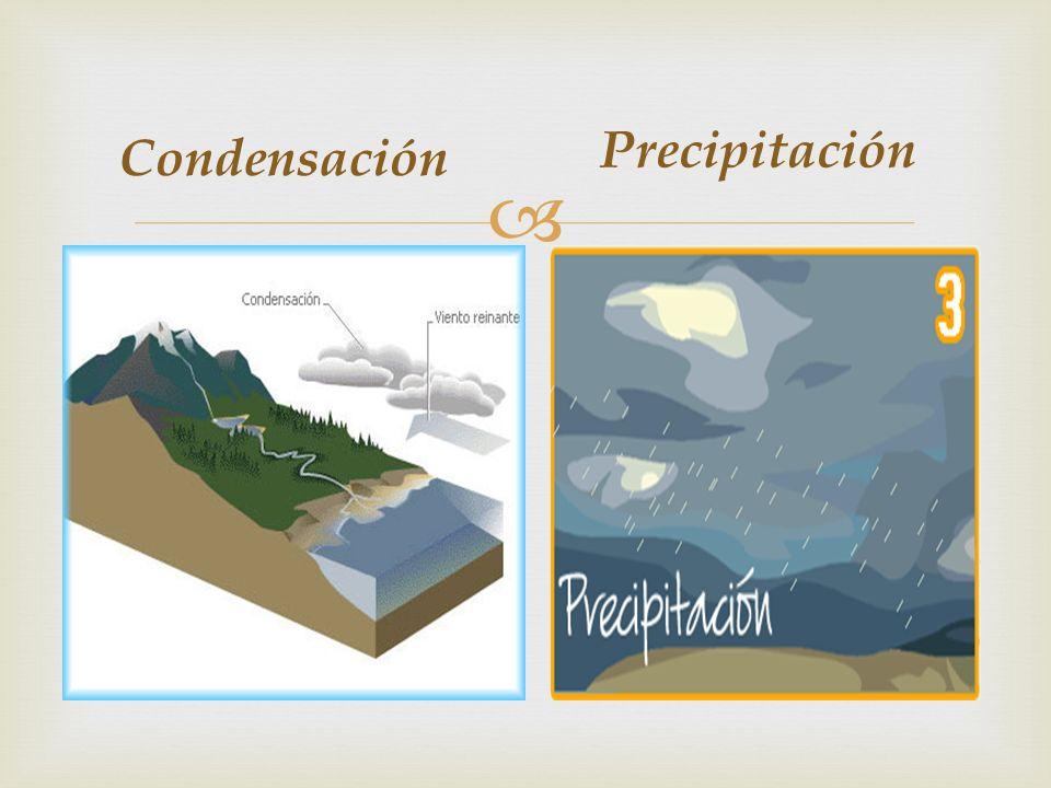 Precipitación Condensación