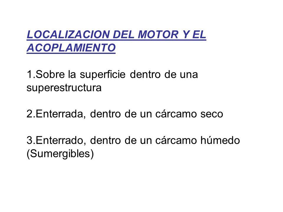 LOCALIZACION DEL MOTOR Y EL ACOPLAMIENTO 1