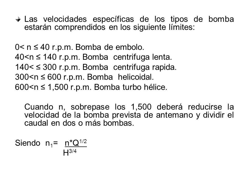 Las velocidades específicas de los tipos de bomba estarán comprendidos en los siguiente límites: