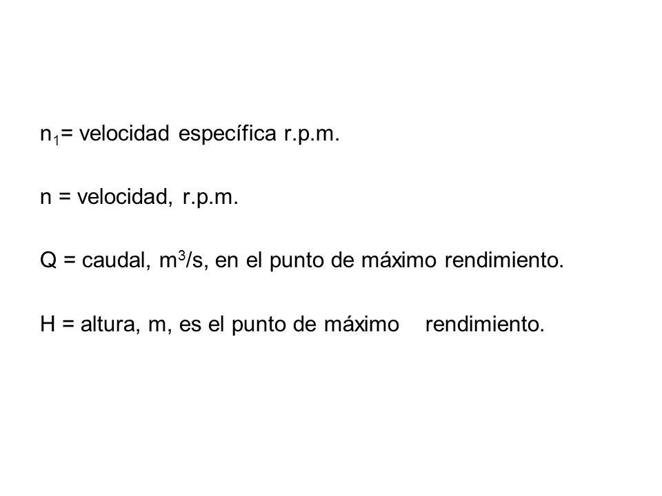 n1= velocidad específica r.p.m.