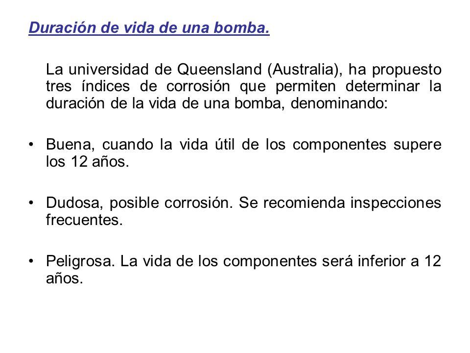 Duración de vida de una bomba.