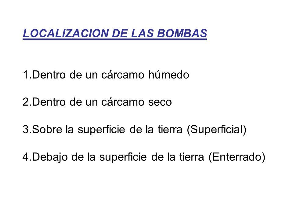 LOCALIZACION DE LAS BOMBAS 1. Dentro de un cárcamo húmedo 2