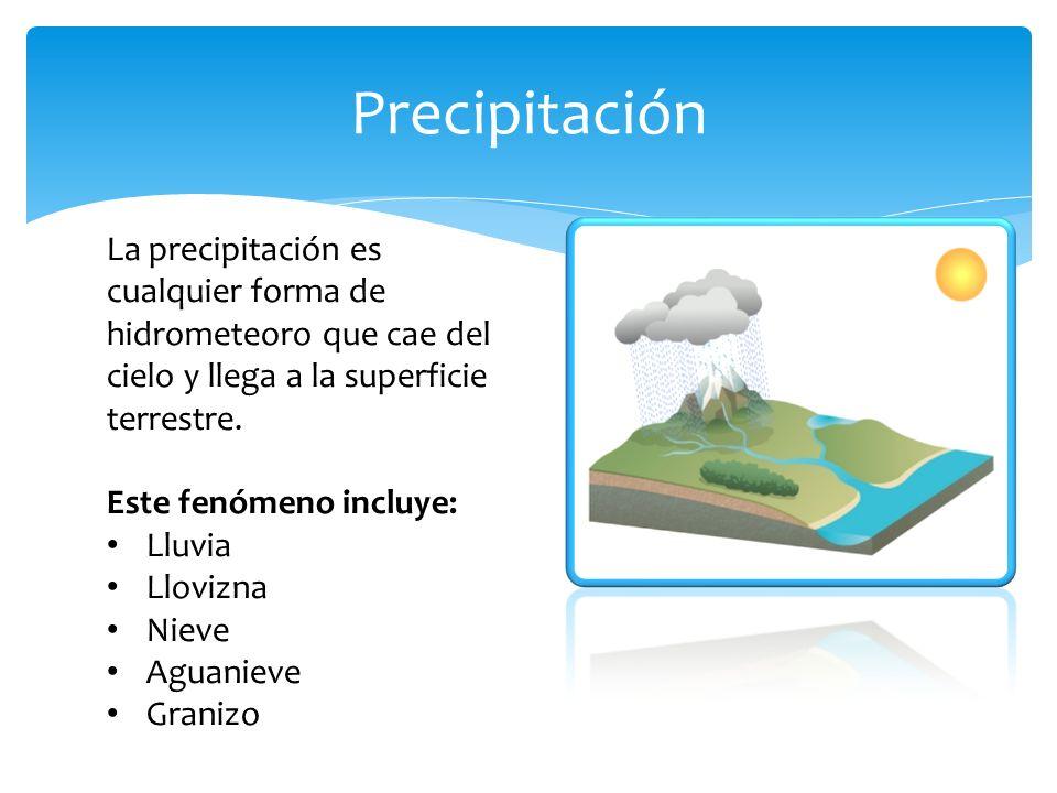 Precipitación La precipitación es cualquier forma de hidrometeoro que cae del cielo y llega a la superficie terrestre.