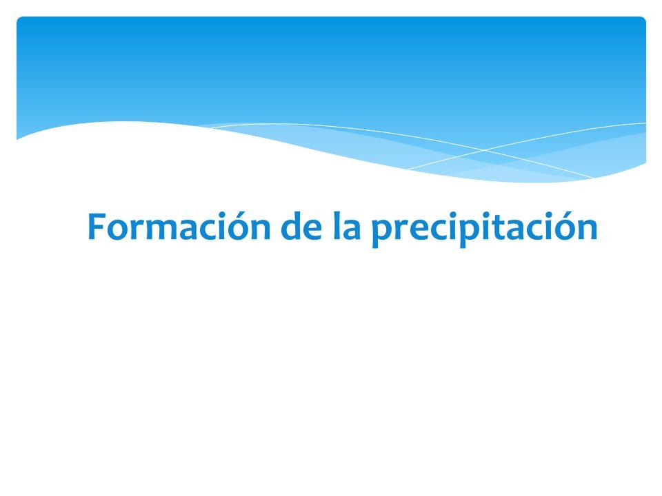 Formación de la precipitación
