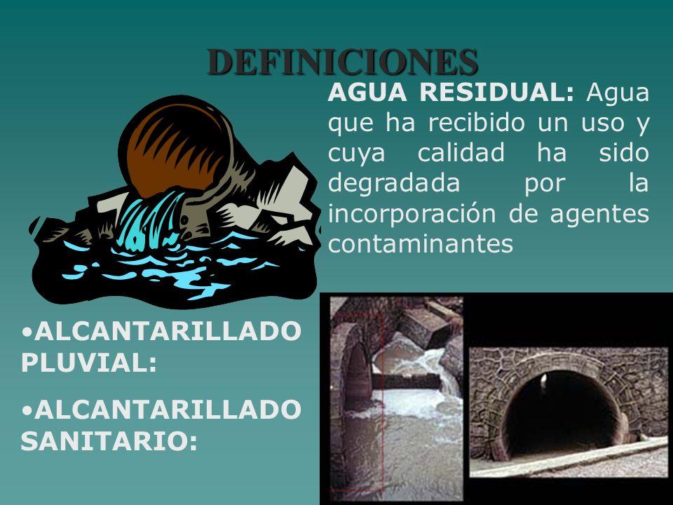DEFINICIONES ALCANTARILLADO PLUVIAL: ALCANTARILLADO SANITARIO: