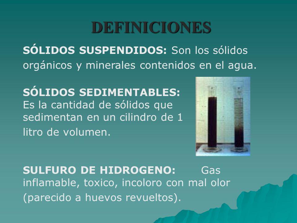 DEFINICIONES SÓLIDOS SUSPENDIDOS: Son los sólidos orgánicos y minerales contenidos en el agua.