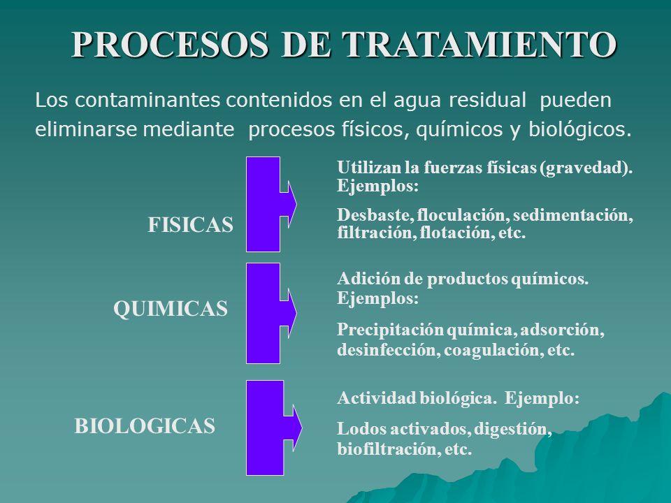 PROCESOS DE TRATAMIENTO