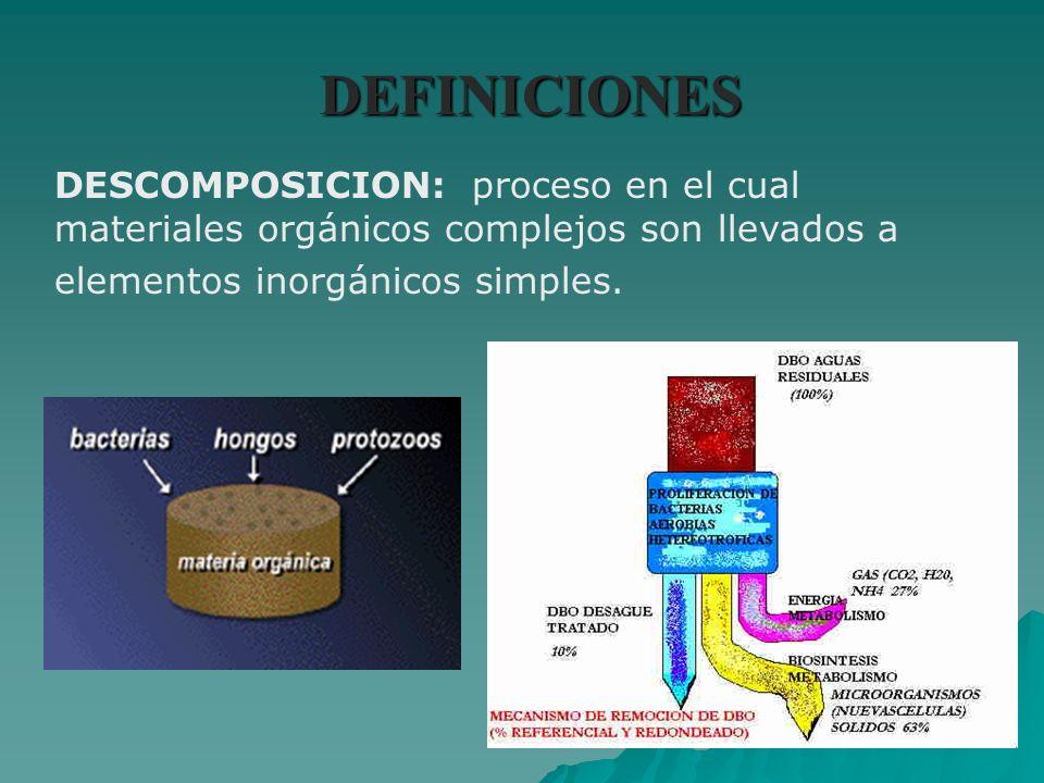 DEFINICIONES DESCOMPOSICION: proceso en el cual materiales orgánicos complejos son llevados a elementos inorgánicos simples.