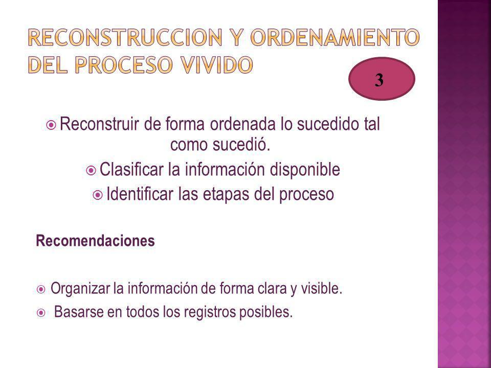 RECONSTRUCCION Y ORDENAMIENTO DEL PROCESO VIVIDO