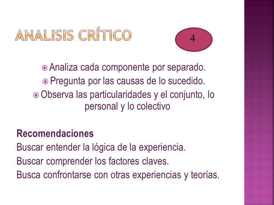 ANALISIS CRÍTICO 4 Analiza cada componente por separado.