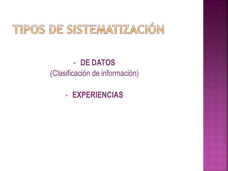 Tipos de sistematizaciÓn