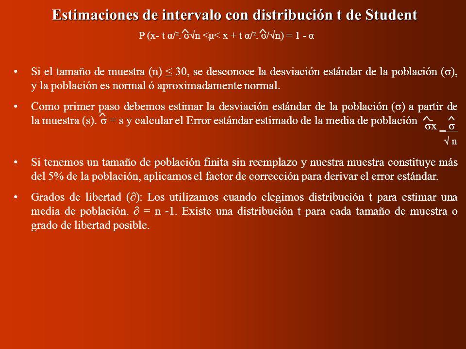Estimaciones de intervalo con distribución t de Student