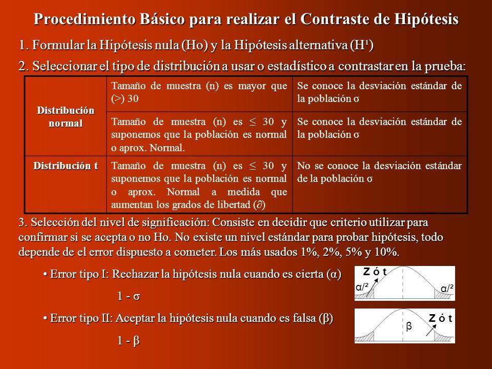 Procedimiento Básico para realizar el Contraste de Hipótesis