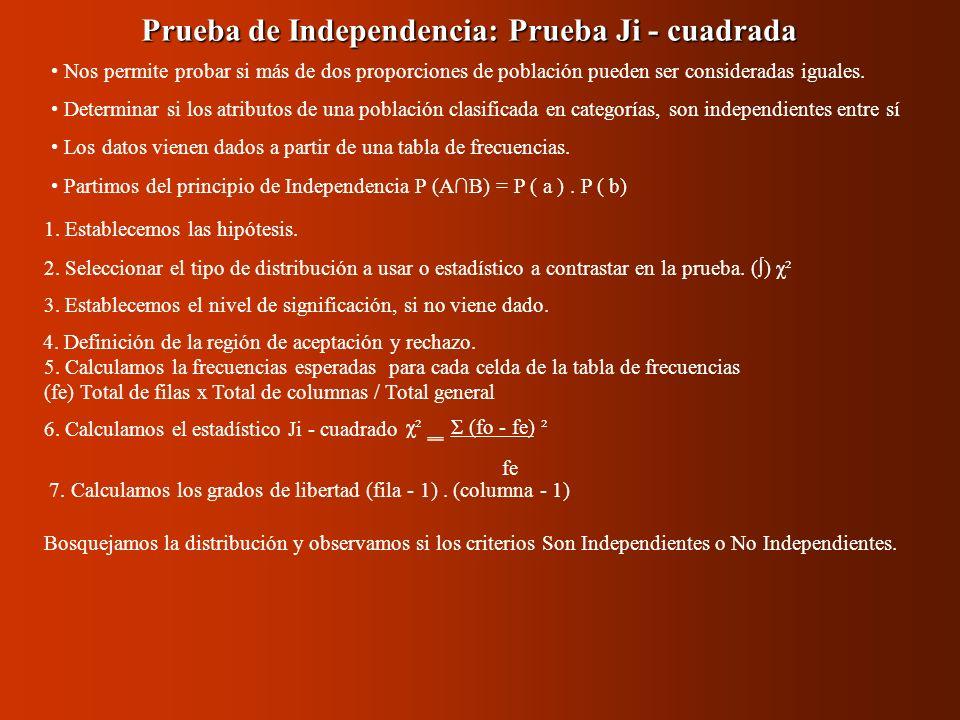 Prueba de Independencia: Prueba Ji - cuadrada