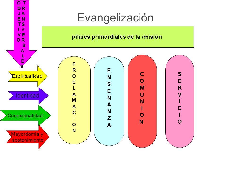 pilares primordiales de la /misión