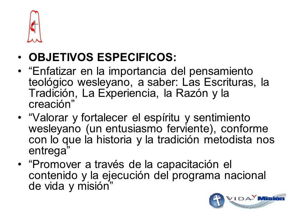 OBJETIVOS ESPECIFICOS: