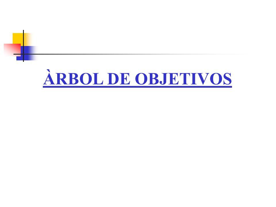 ÀRBOL DE OBJETIVOS