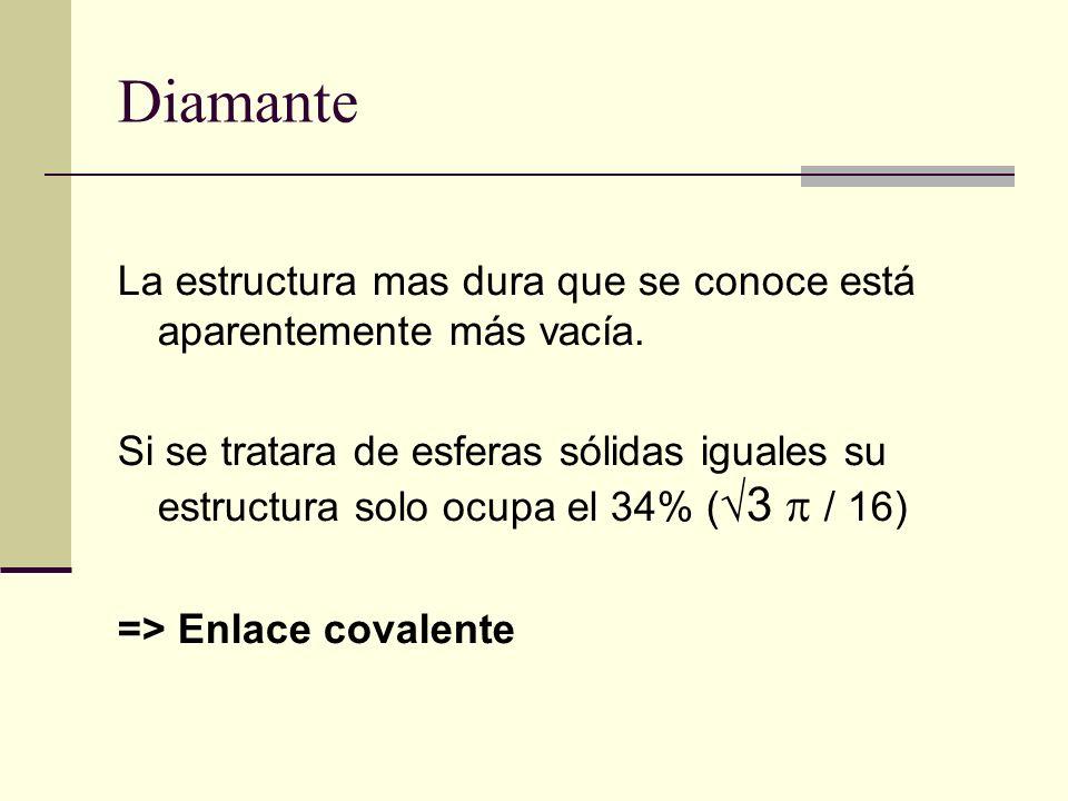 Diamante La estructura mas dura que se conoce está aparentemente más vacía.
