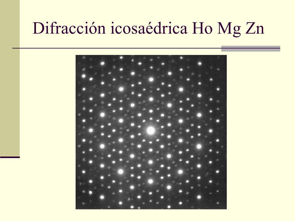 Difracción icosaédrica Ho Mg Zn