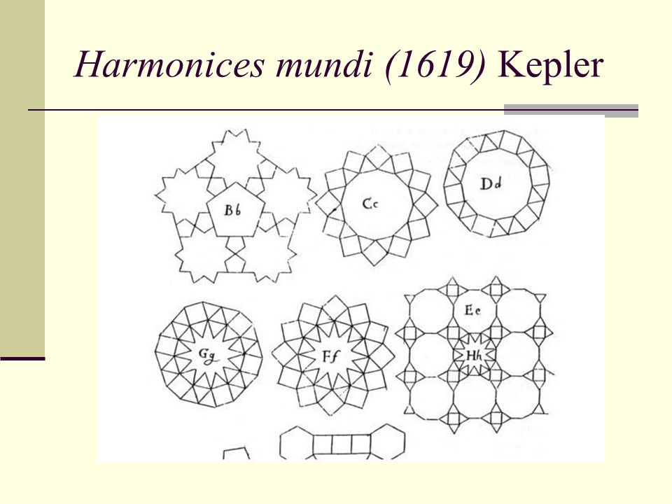 Harmonices mundi (1619) Kepler