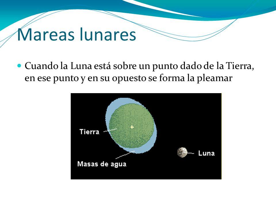 Mareas lunares Cuando la Luna está sobre un punto dado de la Tierra, en ese punto y en su opuesto se forma la pleamar.