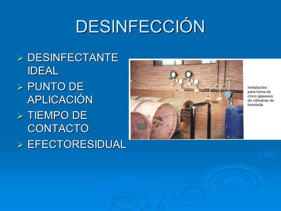 DESINFECCIÓN DESINFECTANTE IDEAL PUNTO DE APLICACIÓN