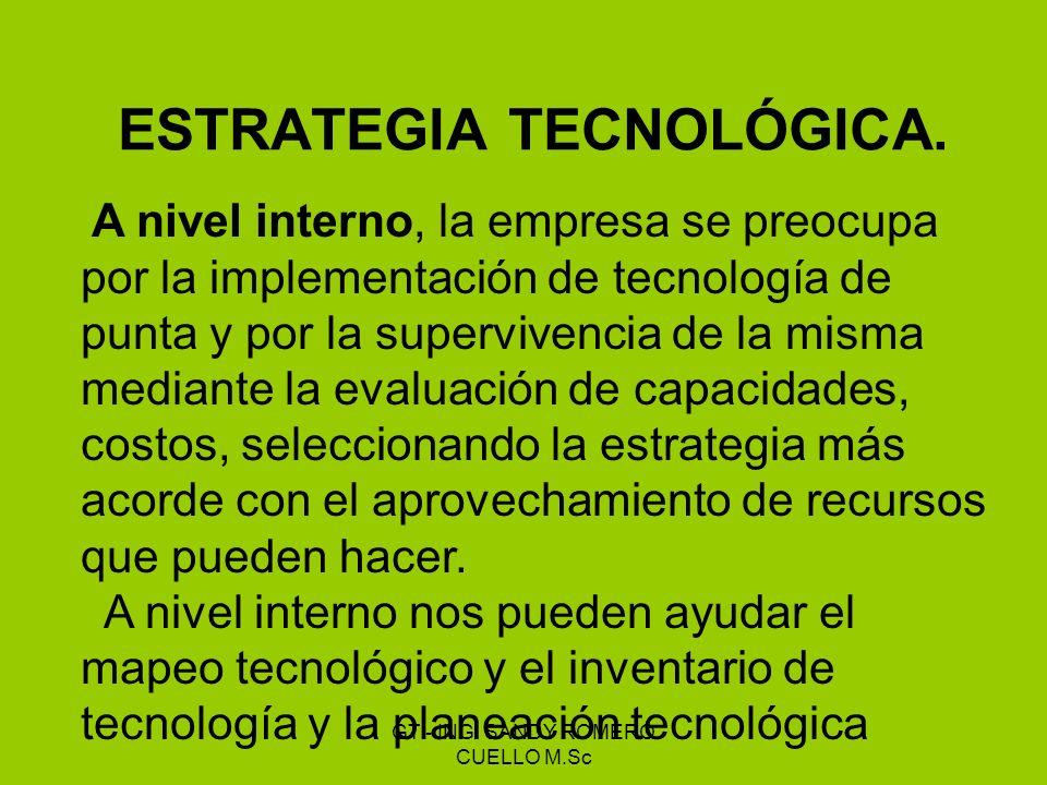 ESTRATEGIA TECNOLÓGICA.
