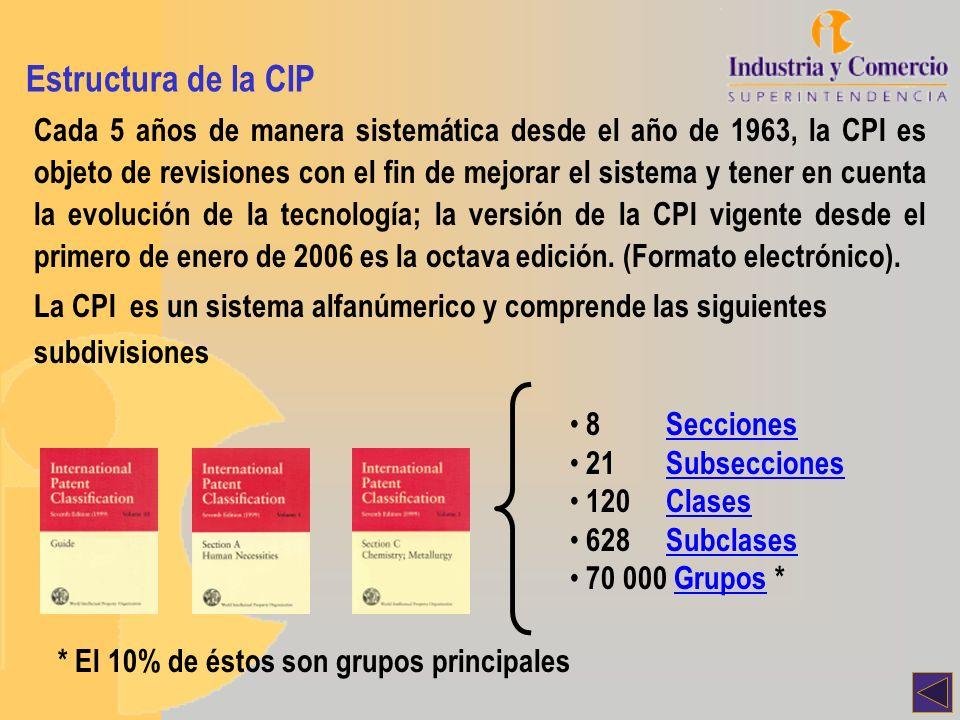 Estructura de la CIP