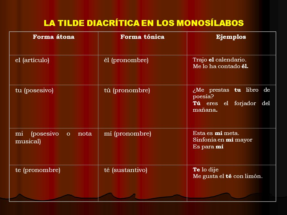 LA TILDE DIACRÍTICA EN LOS MONOSÍLABOS