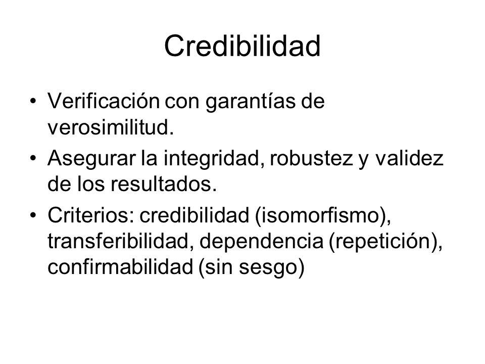 Credibilidad Verificación con garantías de verosimilitud.