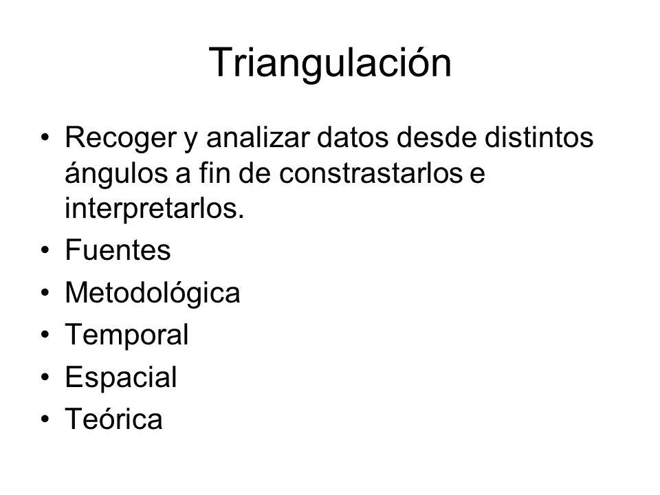 Triangulación Recoger y analizar datos desde distintos ángulos a fin de constrastarlos e interpretarlos.