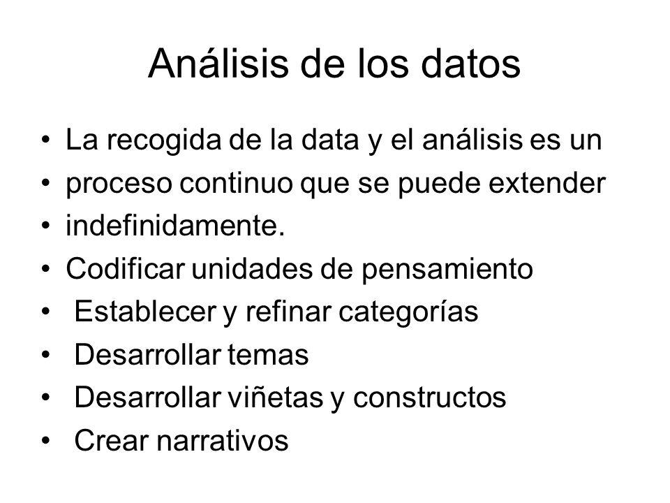 Análisis de los datos La recogida de la data y el análisis es un