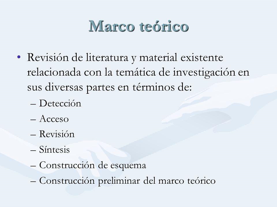Marco teóricoRevisión de literatura y material existente relacionada con la temática de investigación en sus diversas partes en términos de: