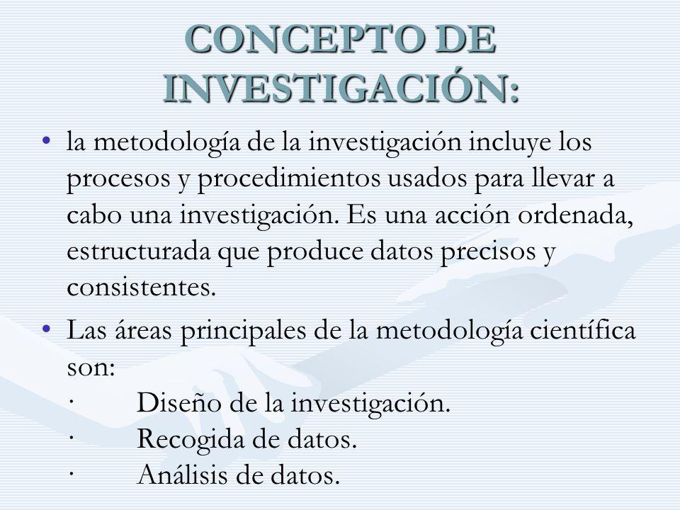 CONCEPTO DE INVESTIGACIÓN: