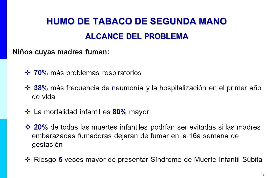HUMO DE TABACO DE SEGUNDA MANO ALCANCE DEL PROBLEMA
