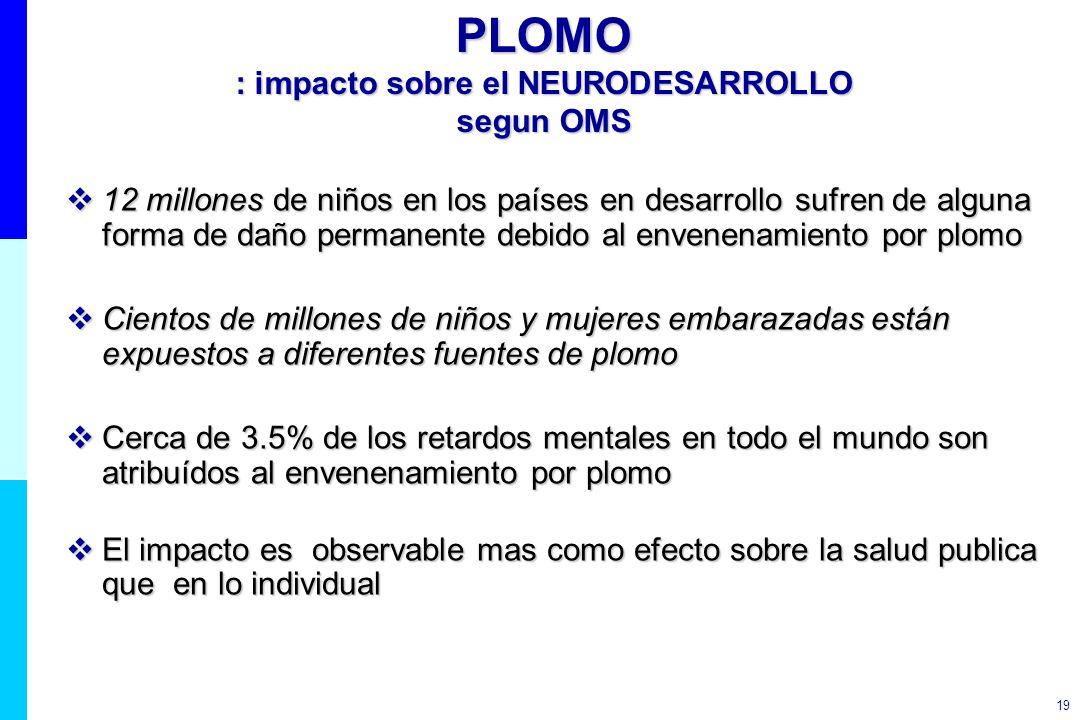 PLOMO : impacto sobre el NEURODESARROLLO segun OMS