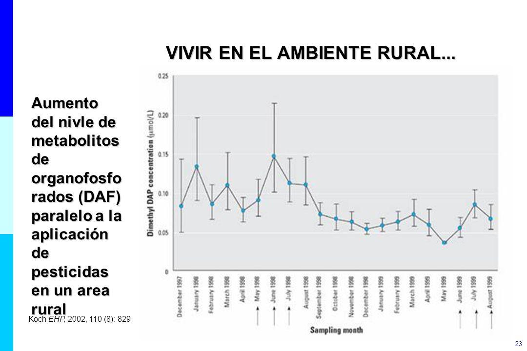 VIVIR EN EL AMBIENTE RURAL...
