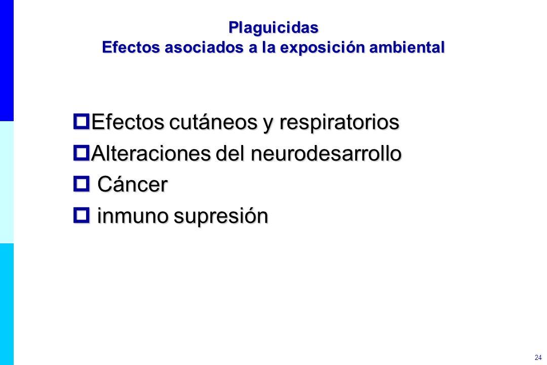 Plaguicidas Efectos asociados a la exposición ambiental