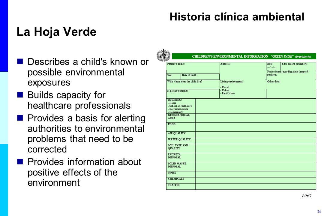 Historia clínica ambiental