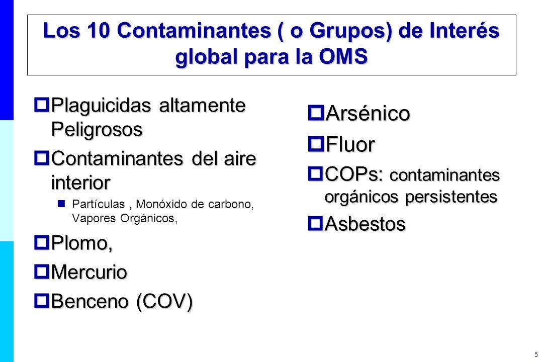 Los 10 Contaminantes ( o Grupos) de Interés global para la OMS