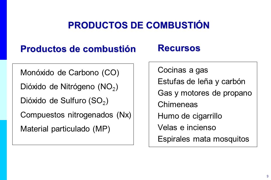 PRODUCTOS DE COMBUSTIÓN